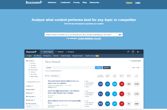 Screenshot of BuzzSumo tool