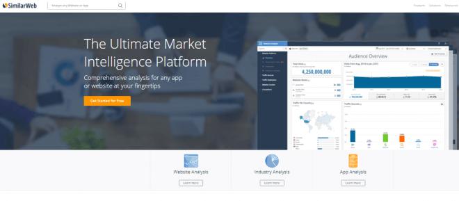 Screenshot of SimilarWeb social media Competitors tool