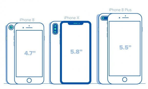 Image of comparison between the iphone 8, Iphone X