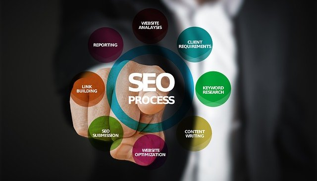 The 4 Most Misunderstood Facets of SEO